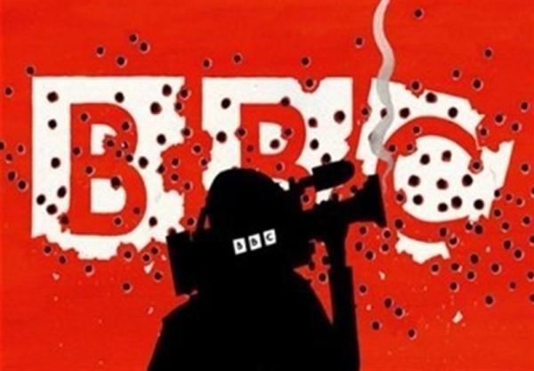 خاتمه بی بی سی (BBC) در چین