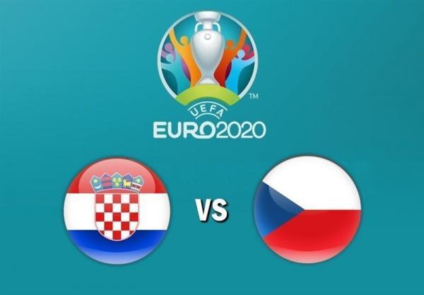 یورو 2020، اعلام ترکیب 11 نفره تیم های کرواسی و جمهوری چک